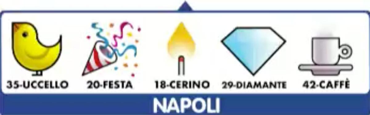 Estrazione del Lotto oggi 30 giugno 2020 e Simbolotto