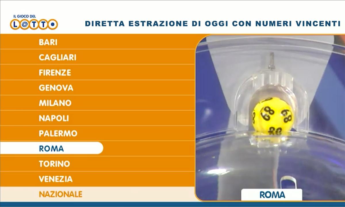 Estrazioni del Lotto 13 febbraio 2021