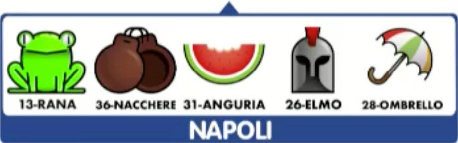 Estrazioni del Lotto 9 giugno 2020 e Simbolotto