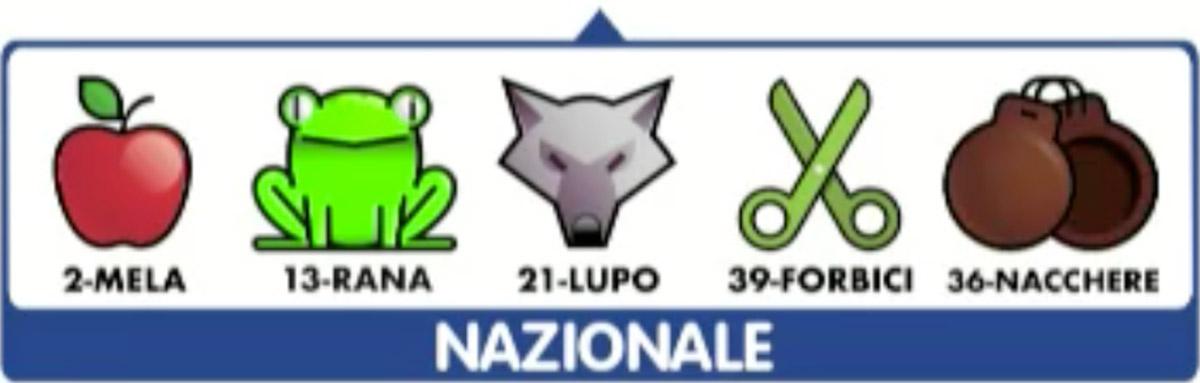 Estrazione del Lotto di oggi 9 luglio 2020 e Simbolotto