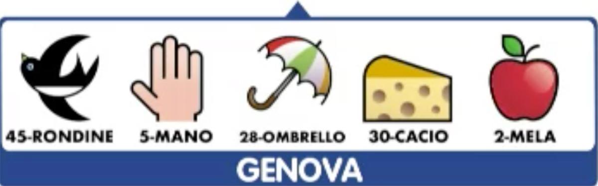 Estrazione del Lotto oggi 17 agosto 2020 e Simbolotto