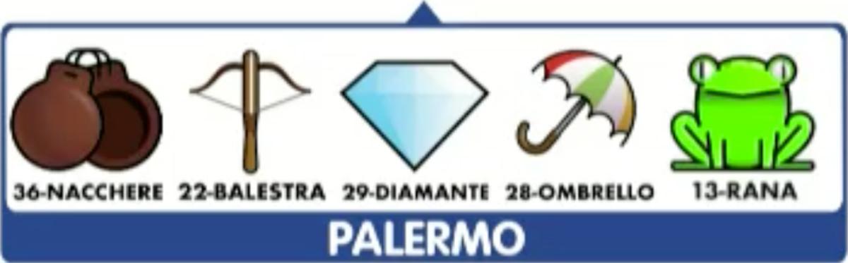 Estrazioni del Lotto del 19 settembre 2020 e Simbolotto