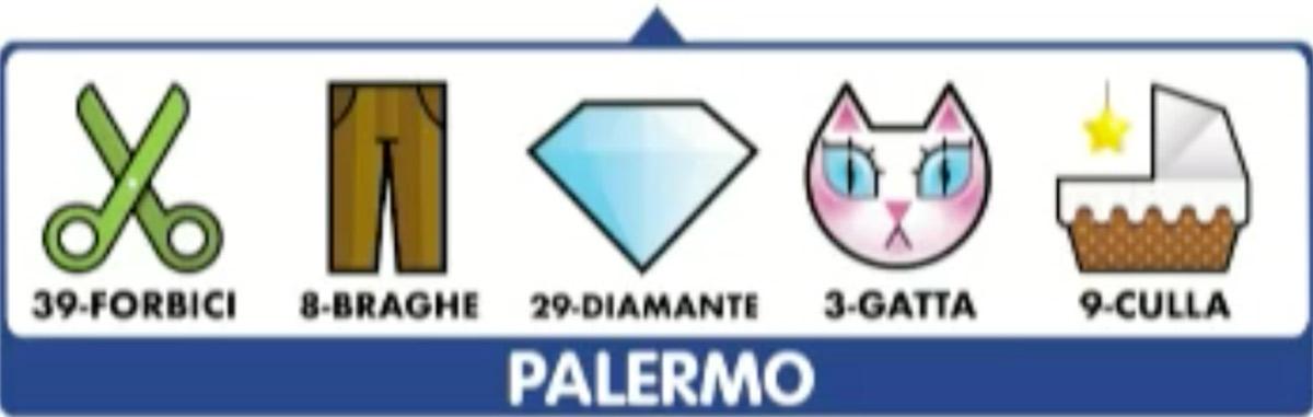 Estrazioni del Lotto del 24 settembre 2020 e Simbolotto