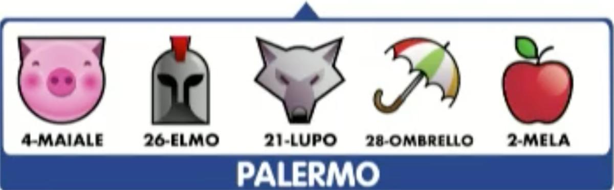 Estrazione del Lotto oggi 8 settembre 2020 e Simbolotto