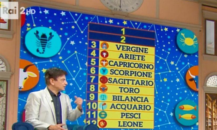 Oroscopo Paolo Fox domani 17 novembre 2020
