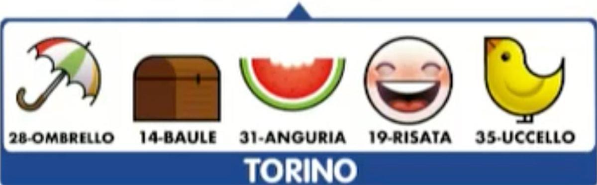Estrazioni del Lotto oggi 14 novembre 2020 e Simbolotto