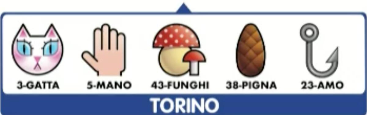 Estrazioni del Lotto del 5 novembre 2020 e Simbolotto