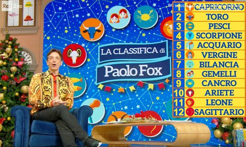 Oroscopo Paolo Fox domani 22 gennaio 2021