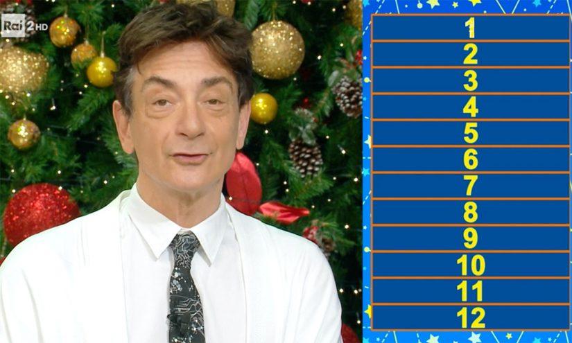 Oroscopo Paolo Fox domani 8 dicembre 2020
