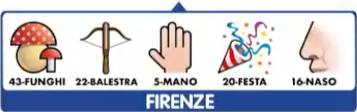 Estrazione del Lotto oggi 9 marzo 2021 e Simbolotto