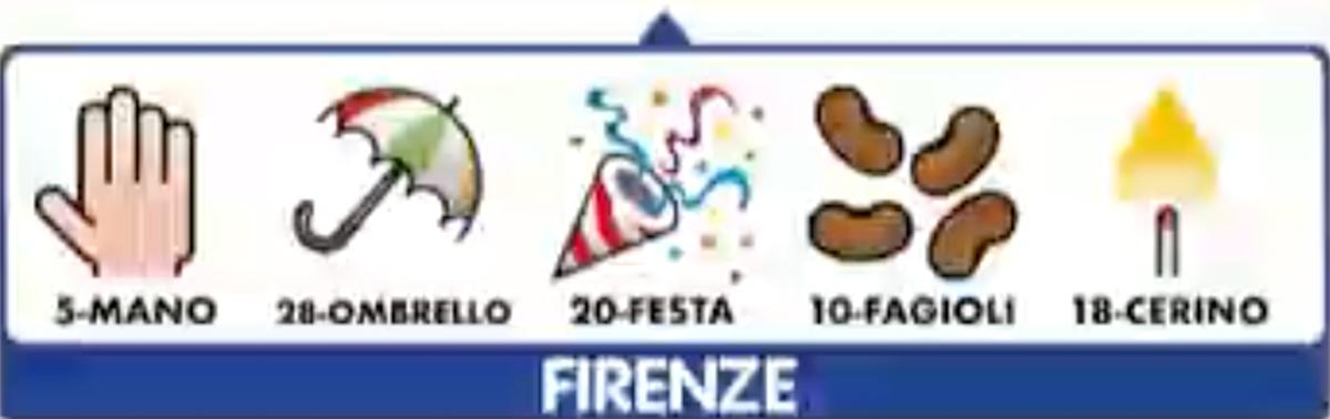 Estrazioni del Lotto del 16 marzo 2021 e Simbolotto