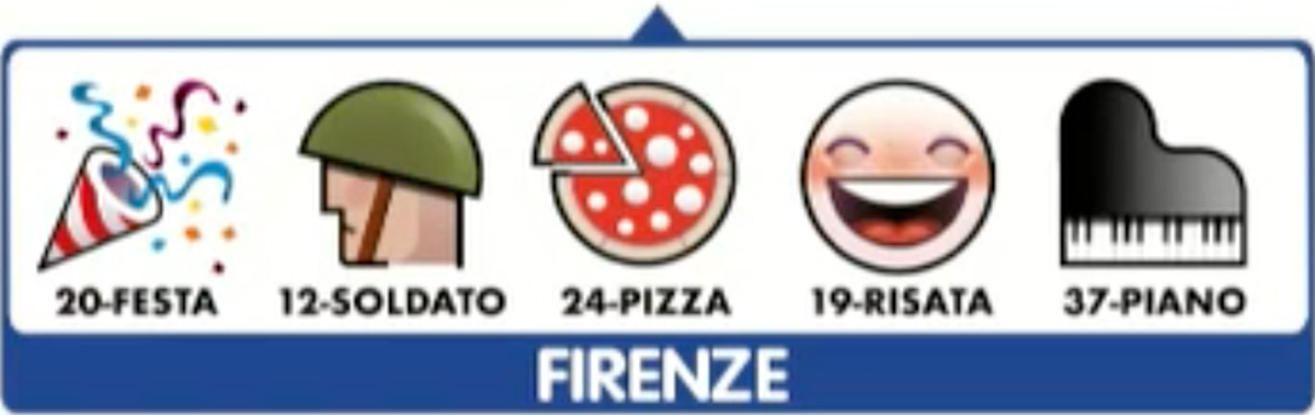 Estrazioni del Lotto oggi 20 marzo 2021 e Simbolotto