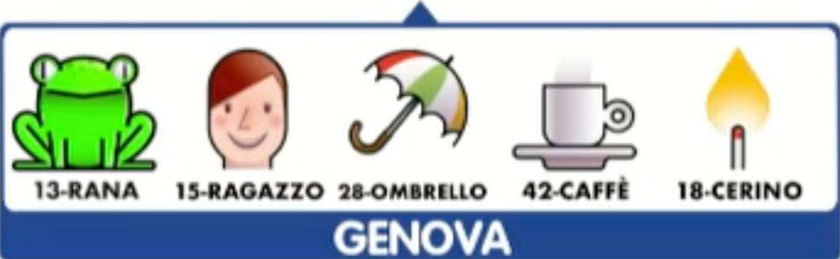 Estrazioni del Lotto del 13 aprile 2021 e Simbolotto
