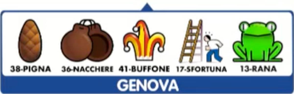 Estrazioni del Lotto 17 aprile 2021 e Simbolotto