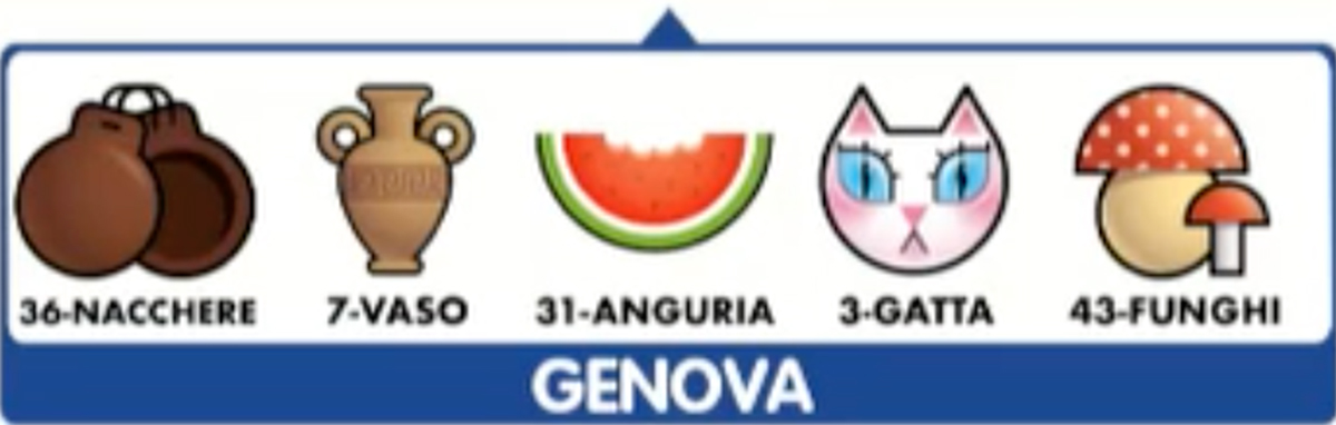 Estrazione del Lotto di oggi 10 aprile 2021 e Simbolotto