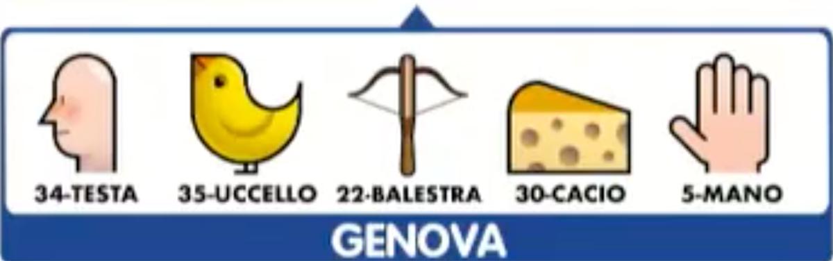 Estrazione del Lotto oggi 15 aprile 2021 e Simbolotto
