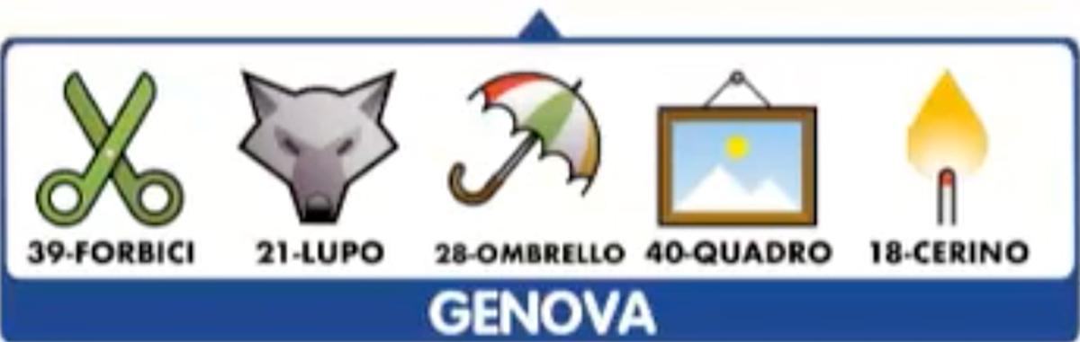 Estrazioni del Lotto 3 aprile 2021 e Simbolotto