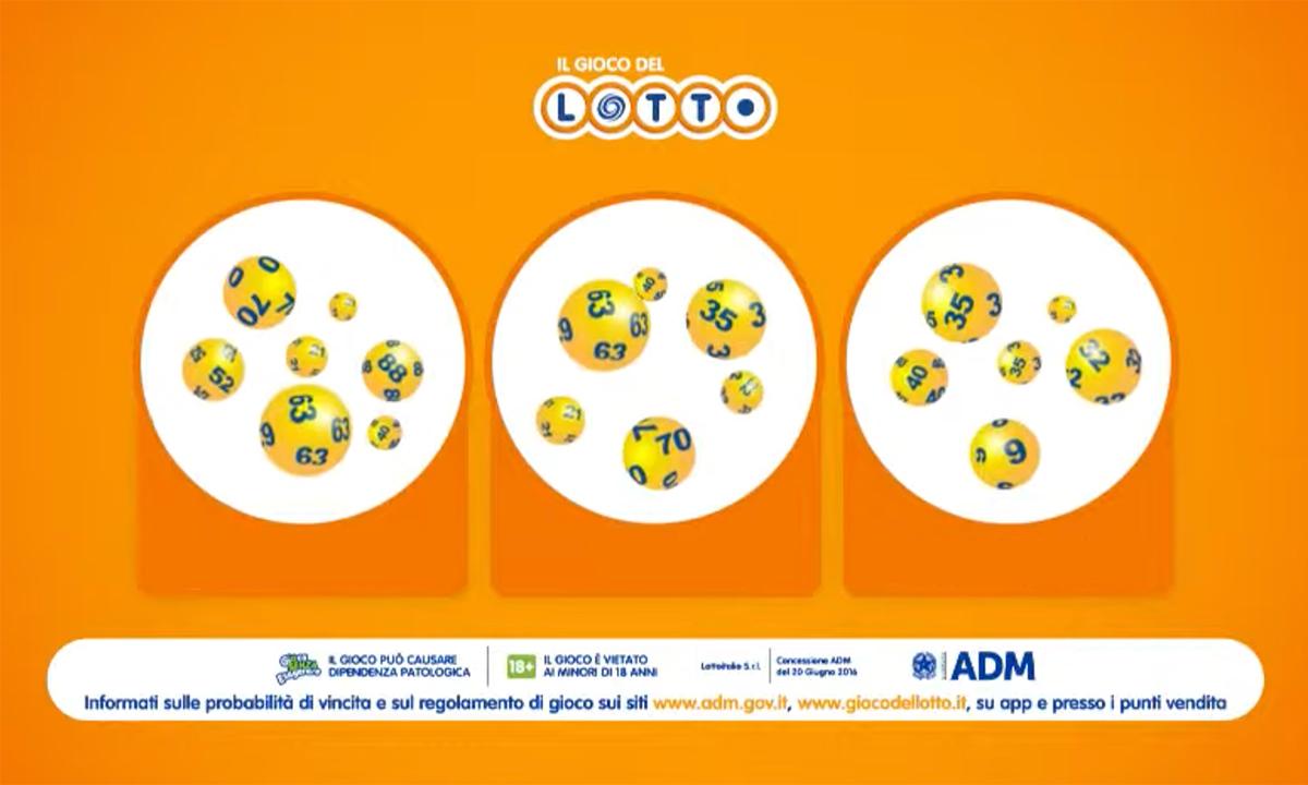 Estrazioni del Lotto del 14 ottobre 2021