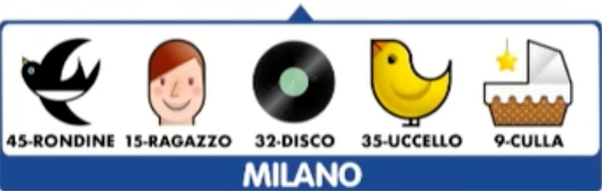 Estrazioni del Lotto 11 maggio 2021 e Simbolotto