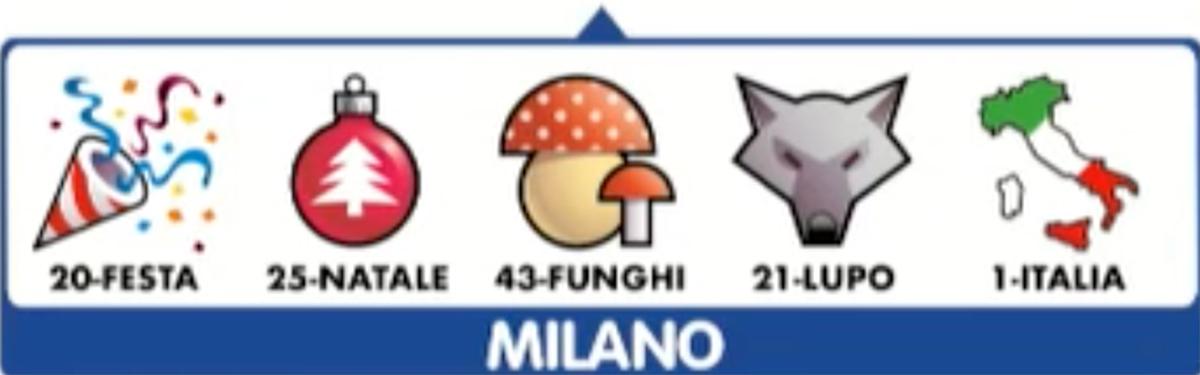 Estrazione del Lotto di oggi 22 maggio 2021 e Simbolotto