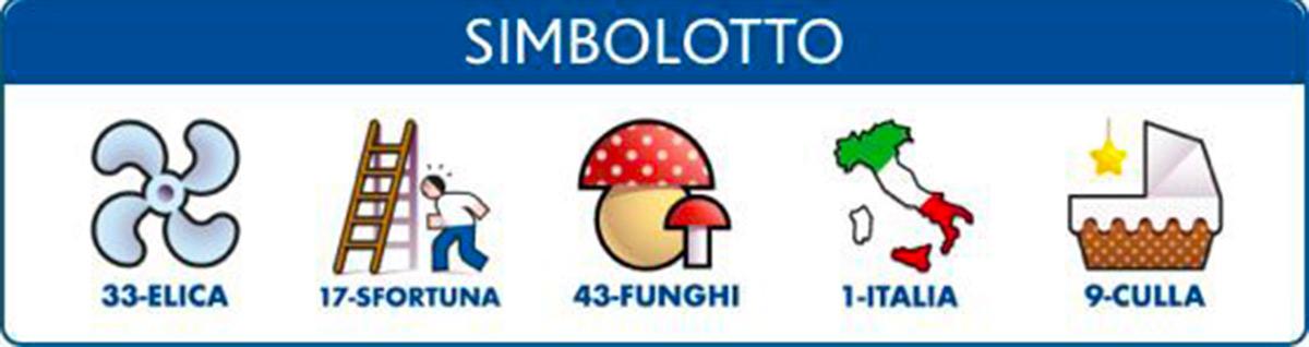 Estrazione del Lotto oggi 4 maggio 2021 e Simbolotto