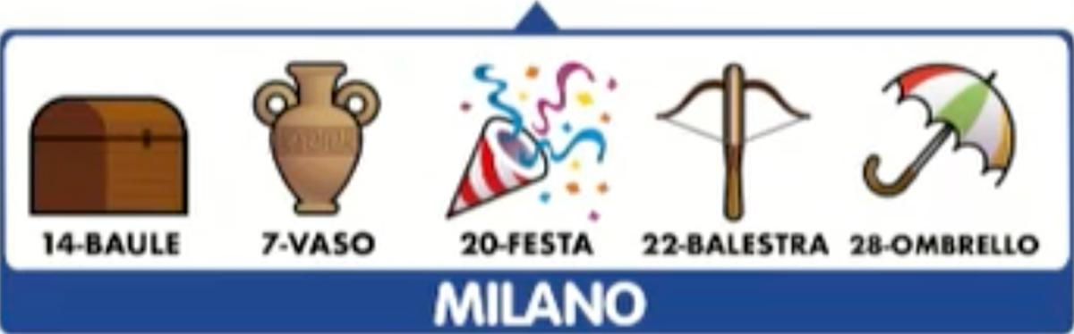 Estrazione del Lotto del 13 maggio 2021 e Simbolotto