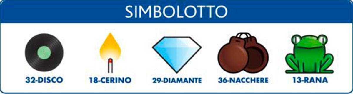 Estrazioni del Lotto del 12 giugno 2021 e Simbolotto