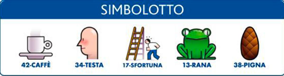 Estrazioni del Lotto del 3 giugno 2021 e Simbolotto