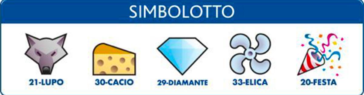 Estrazione del Lotto di oggi 10 agosto 2021 e Simbolotto
