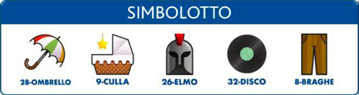 Estrazioni del Lotto 12 agosto 2021 e Simbolotto