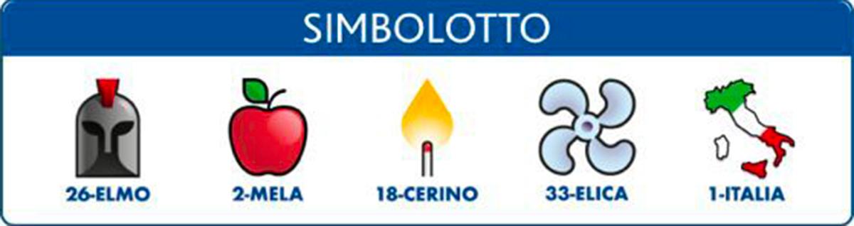 Estrazioni del Lotto 24 agosto 2021 e Simbolotto