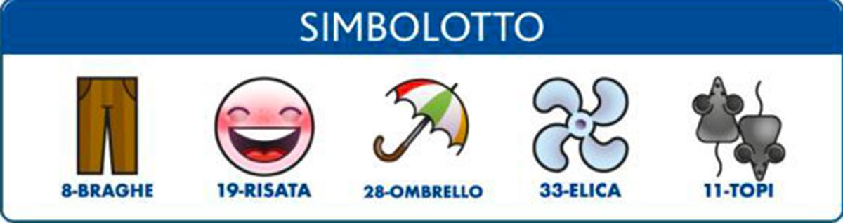 Estrazione del Lotto del 28 agosto 2021 e Simbolotto