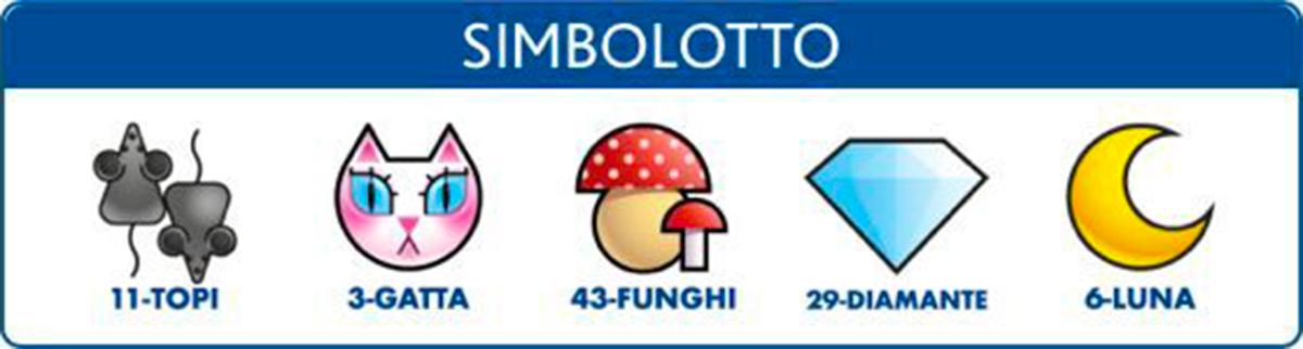 Estrazioni del Lotto del 16 settembre 2021 e Simbolotto
