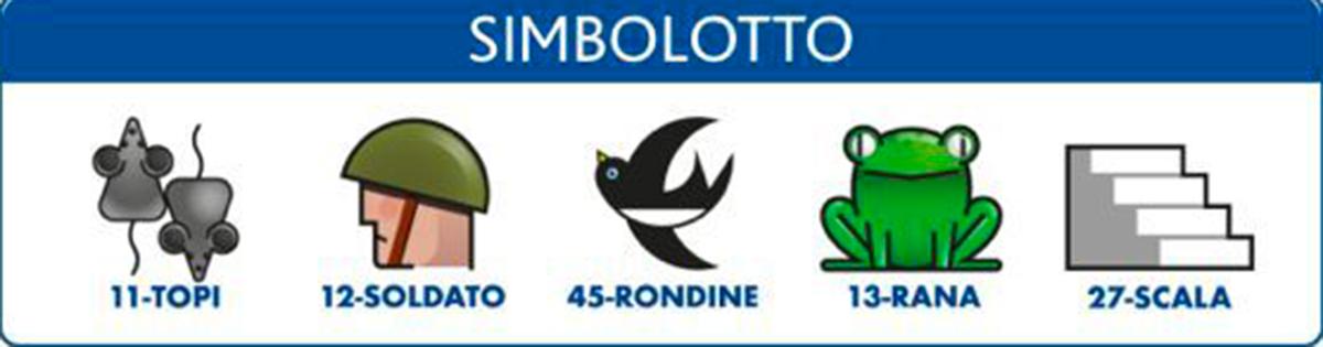 Estrazioni del Lotto 21 settembre 2021 e Simbolotto