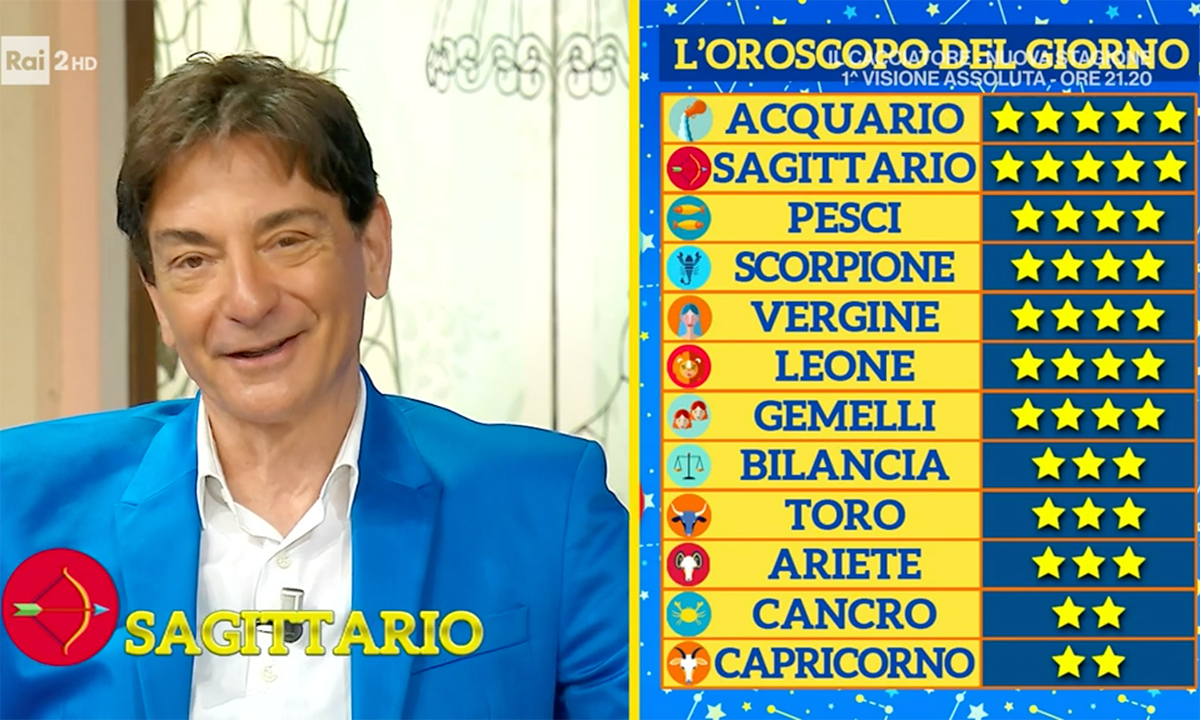 Oroscopo Paolo Fox domani 21 ottobre 2021